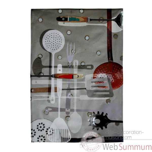 Achat de outils sur id e d coration maison for Cuisine outils