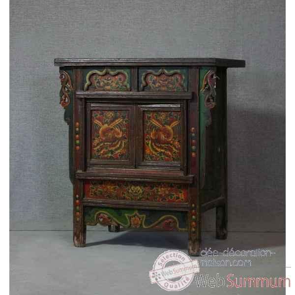 Tout art design chine dans meuble chinois sur id e for Meuble chine design